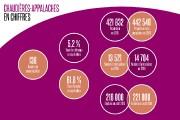 Entreprendre. Le mot est souvent associé à la réalité... (Infographie Le Soleil) - image 2.1