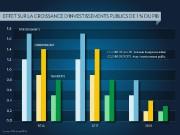 Alors que l'assainissement des finances publiques québécoises commence... (infographie la presse) - image 1.0