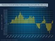 Québec a profité de la bonne réception de... (Infographie La Presse) - image 1.1