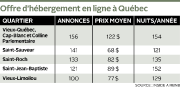 Depuis le mois d'avril, le nombre de dénonciations de... (Infographie le Soleil) - image 2.0