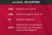 La Loi sur les services en français célèbre son 30eanniversaire,... - image 2.0