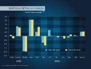 Les données de septembre sur les ventes des... (Infographie La Presse) - image 1.0