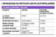 Les stations de radio parlée n'ont jamais joué autant... (Infographie Le Soleil) - image 4.0