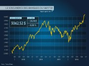 Les actionnaires des grandes banques canadiennes n'ont pas... (Infographie La Presse) - image 1.0