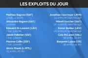 Le Challenge CCM de la Ligue de hockey midget AAA du Québec est l'endroit prisé... - image 2.0