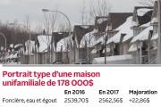 Le compte de taxes municipale des Trifluviens connaîtra... - image 1.0