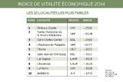 À un bout du spectre, les municipalités de... (Infographie Le Soleil) - image 1.0