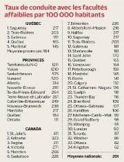 Saguenay est arrivé au premier rang en 2015... - image 1.0