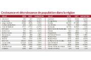Le décret de population de 2017 a fait plus d'heureux que de mécontents dans la... - image 5.0