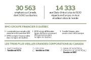 Alors que le Canada devenait un pays et qu'entrait en... (Infographie Le Soleil) - image 2.0