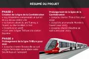 La phase2 du projet de train léger s'étendra plus loin et devrait coûter 600... - image 2.0