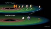 Figurent sur cette illustration le système solaire et... (Illustration de la NASA) - image 1.0