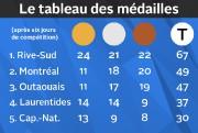 Ottawa a fini de mousser sa candidature pour l'obtention des Jeux du Canada.... - image 3.0