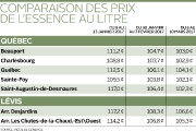 Les propriétaires de stations d'essence de la Rive-Sud... (Infographie Le Soleil) - image 2.0