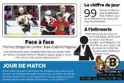 Un balayage presque complet aux mains des Canadiens de Montréal en fin de... - image 2.0