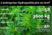 L'entreprise gatinoise Hydropothicaire, seule société au Québec à détenir la... - image 2.0
