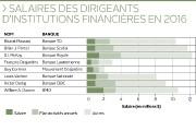 Les dirigeants des sept principales banques... (Infographie Le Soleil) - image 2.0