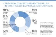 CHRONIQUE / Le nouveau Plan québécois des... (Infographie Le Soleil) - image 2.0