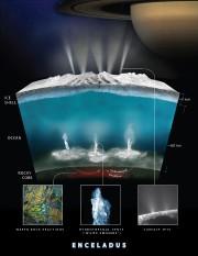 Cette illustartion montre comment, en théorie, l'eau réagit... (NASA) - image 2.0