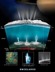 Les chercheurs ont déterminé que la vapeur et... (AP, NASA/JPL-Caltech/Southwest Research Institute) - image 1.0