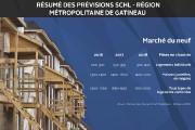 Entre les prévisions de la Société canadienne d'hypothèques et de logement... - image 2.0