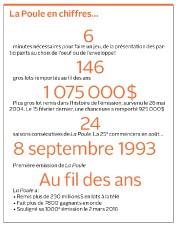 Source: Loto-Québéc... - image 2.0