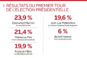 Les Français on fait leur choix au premier tour de la... (Infographie Le Soleil) - image 2.0