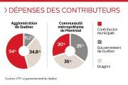 Si l'agglomération de Québec paye actuellement 54% de... (Infographie Le Soleil) - image 2.0