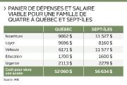 Depuis lundi, le taux général du salaire minimum au... (Infographie Le Soleil) - image 2.0