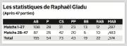 Raphaël Gladu pouvait difficilement choisir un meilleur moment... - image 1.0
