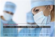 Les urgences des deux plus gros hôpitaux de l'Outaouais se retrouvent une fois... - image 2.0