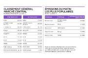 Remise de bulletin jeudi dans le monde de la radio,... (Infographie Le Soleil) - image 2.0