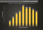 Le ministre fédéral des Finances Bill Morneau multiplie... (Infographie La Presse) - image 1.0