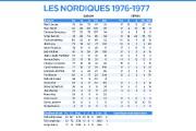 En plus d'une centaine d'années de hockey... (Infographie Le Soleil) - image 7.0
