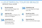 Depuis sa naissance en 1986, le Tour cycliste de... (Infographie Le Soleil) - image 2.0