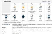 Les précipitations reçues en Estrie de juin ont été... (Capture d'écran) - image 2.0