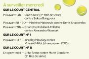 Première favorite du tournoi, Bianca Andreescu a entamé... - image 1.0
