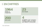 Le détaillant de chaussures Jean-Paul Fortin débarque... (Infographie Le Soleil) - image 2.0