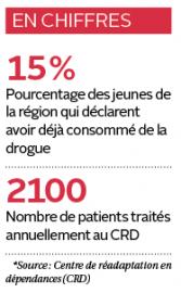 À l'occasion du congrès annuel saguenéen des... (Infographie Le Progrès) - image 2.0