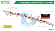 Le tunnel Louis-Hippolyte-La Fontaine en direction de Montréal... (Image fournie par le ministère des Transports du Québec) - image 1.1