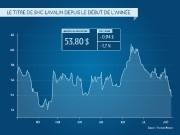 La firme d'ingénierie SNC-Lavalin subit sa pire semaine... (infographie la presse) - image 1.0