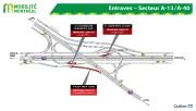 La circulation sera réduite à une seule voie par direction sur le pont Mercier... - image 6.0