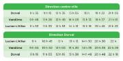 Horaire des trains pour la fin de semaine... (image fournie par le MTQ) - image 1.1