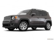 Jeep - Renegade 2016
