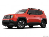 Jeep - Renegade 2017