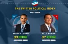 À quelques jours de l'élection présidentielle américaine,nous faisons le point...