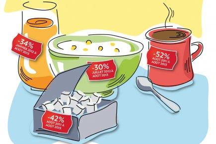 Le café, le sucre, le jus d'orange, le blé... Ces denrées qui composent nos... (ILLUSTRATION JEAN-MARC CHARRON-AUBIN, LA PRESSE)