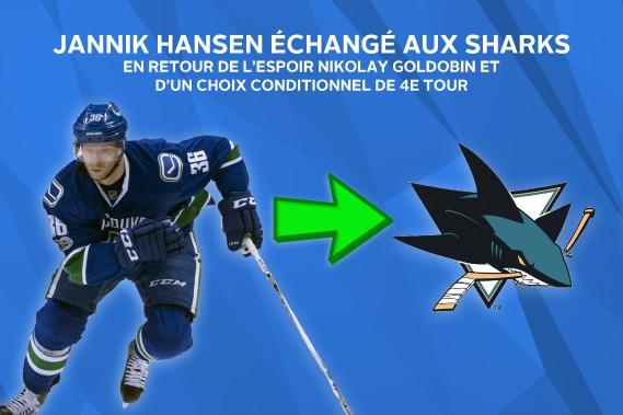 Jannik Hansen a levé sa clause de non-échange pour rejoindre les Sharks. ()