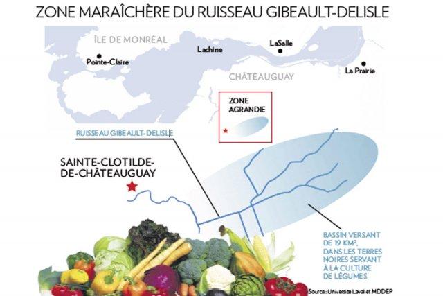 Un total de 36 pesticides ou produits de... (Image: La Presse)