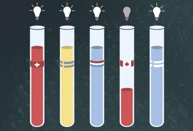 L'innovation reste un parent pauvre de l'économie canadienne, et le pays doit...